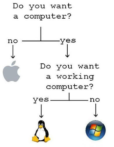 Do you want a computer?