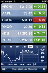 Iphone - Application bourse