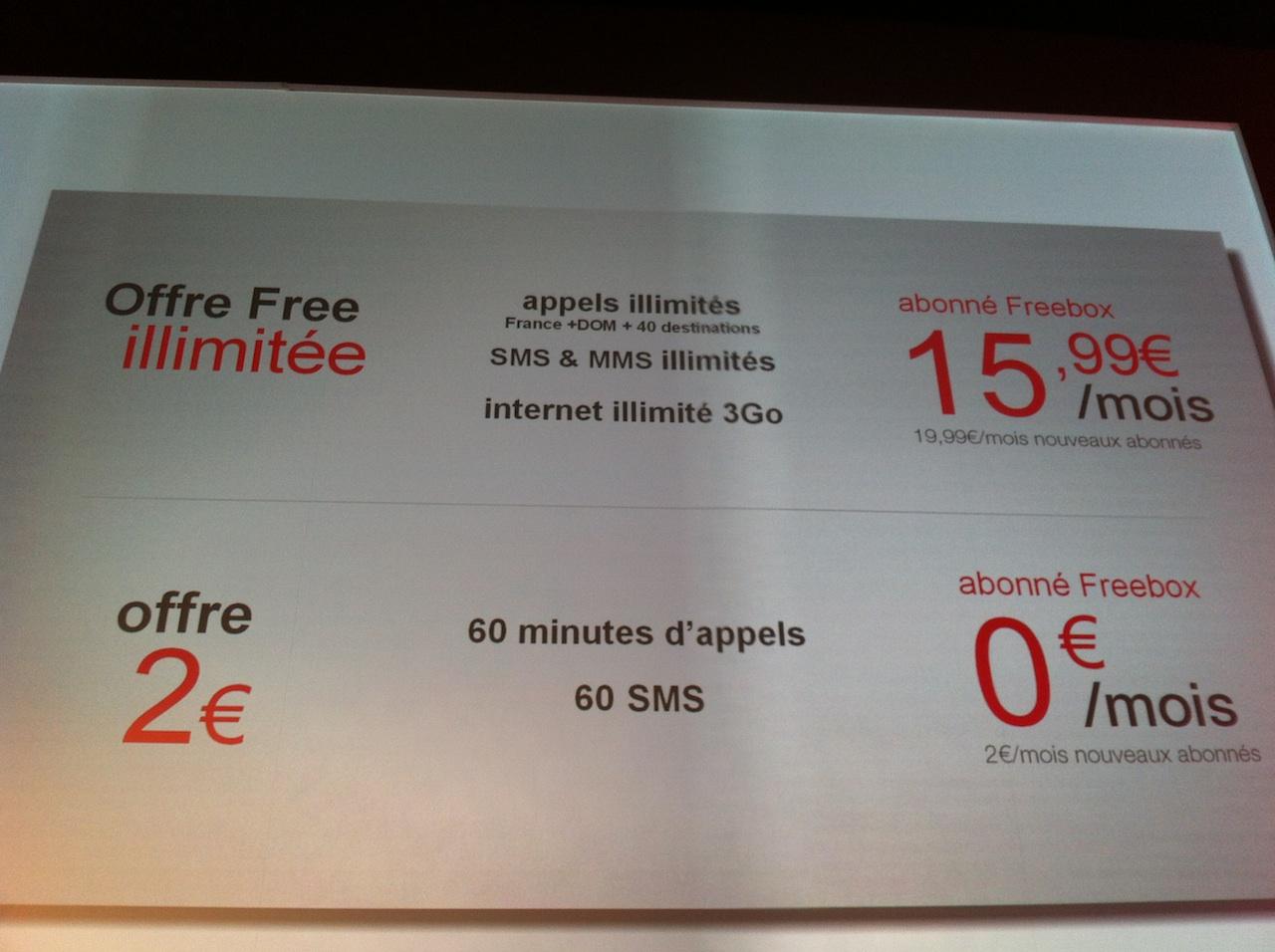 Toutes Les Astuces Sur Free Mobile Et Les Forfaits Free Tux Planet