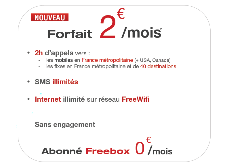 free mobile le forfait 2 passe 2h et en sms illimit s. Black Bedroom Furniture Sets. Home Design Ideas